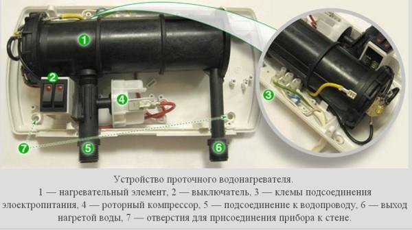 Ремонт накопительного водонагревателя атмор своими руками 98